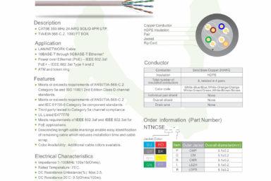 Cat 5E Specs Sheet
