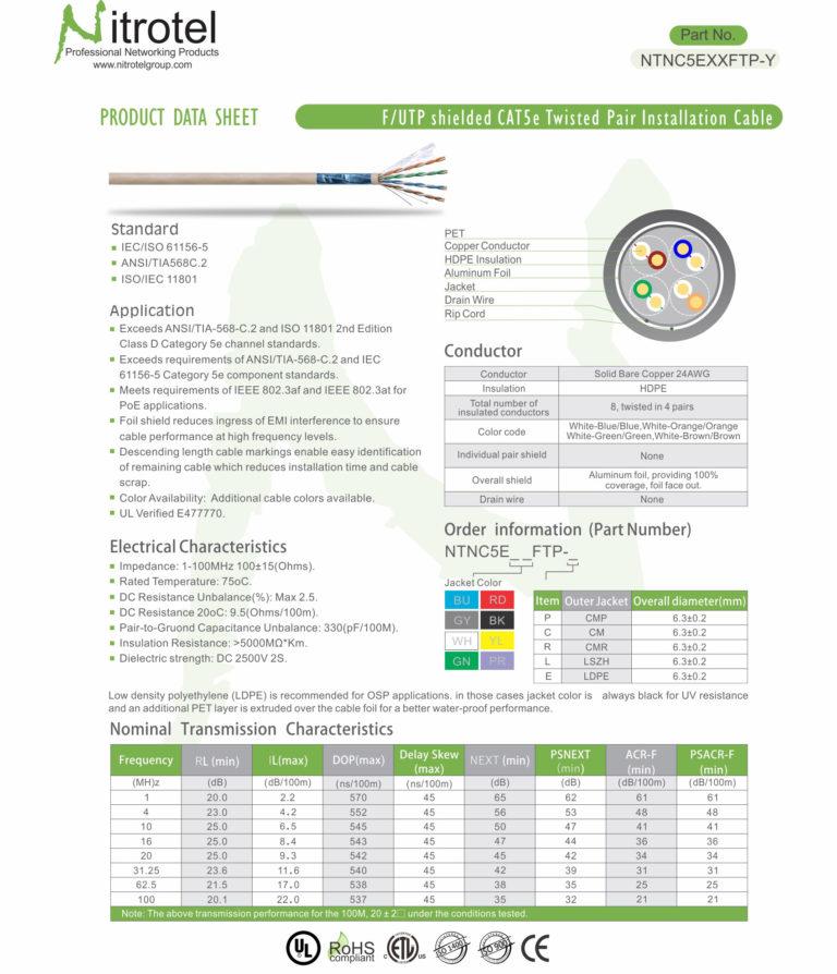 Cat 5E F/UTP Shielded Specs Sheet