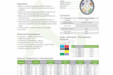 CAT 6A Specs Sheet